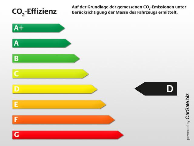 Skoda Yeti Active 1.2 TSI Knieairbag Klima CD MP3 ESP
